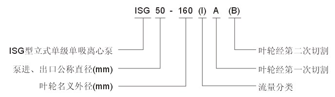 ISG型号意义