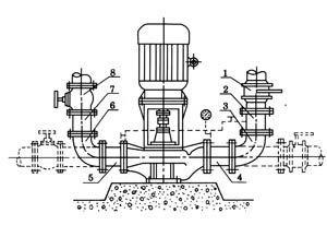 管道離心泵安裝方式