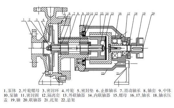 磁力泵结构图